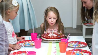 Urodziny – Urodzinki